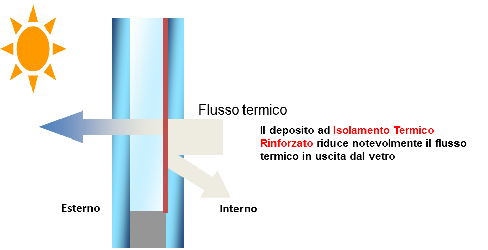 isolamento_termico1.png